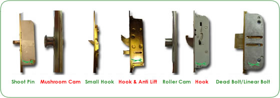 upvc door lock examples